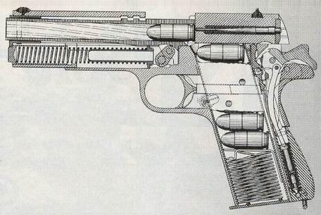 Konstrukcja Colta M1911